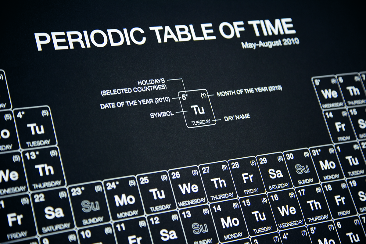 Periodic table of time 2008 01